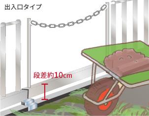 転落防止柵出入口タイプ