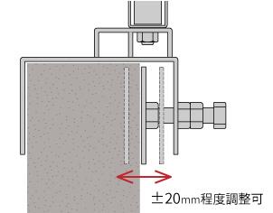 サクットガード水路の厚み対応範囲と調整範囲