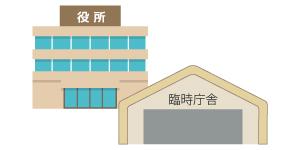 市役所区役所行政機関の臨時庁舎